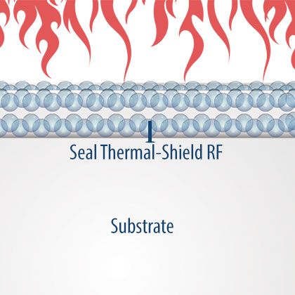 Class A - Fire Retardant Coating